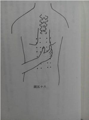 胃痛指壓推拿(圖一)