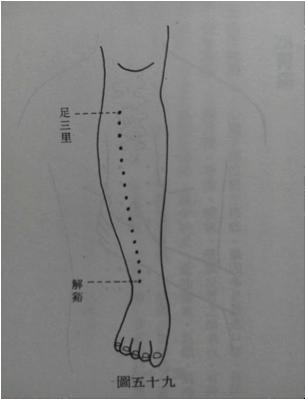 胃痛指壓推拿(圖二)